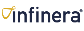 Infinera transmission equipment